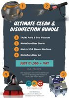 Disinfection Bundle Package